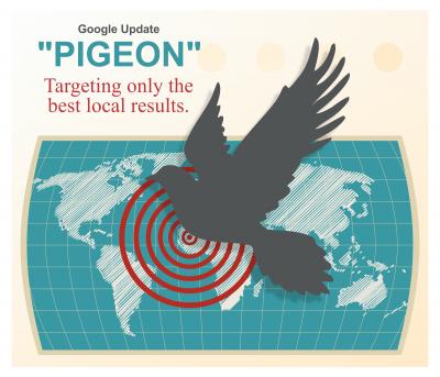 pigeon 3.0