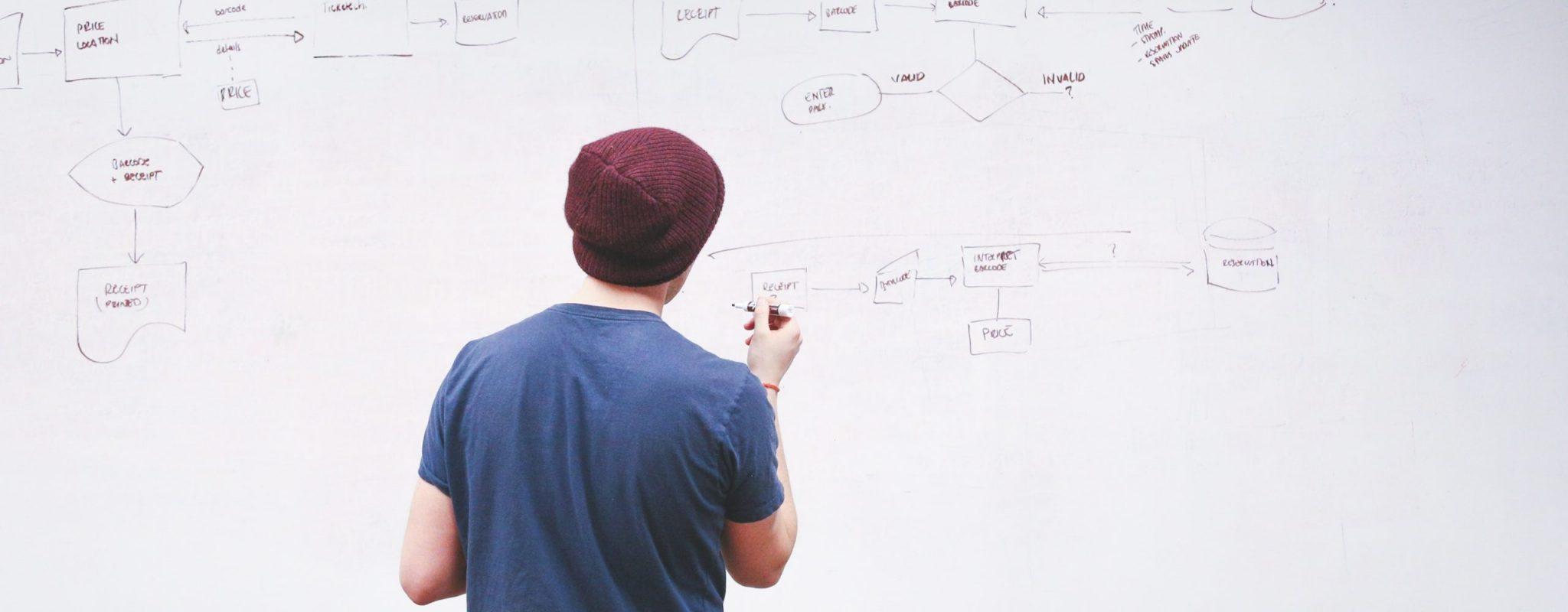 blog topic brainstorm